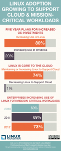 infographic_lat2013